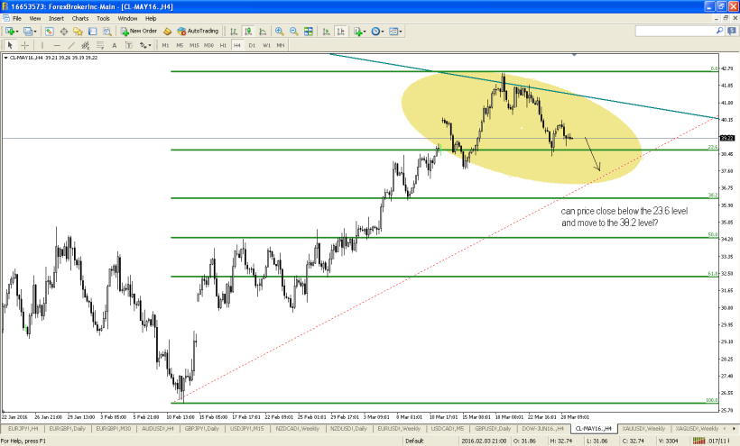 cl-may16-h4-noble-services-ltd