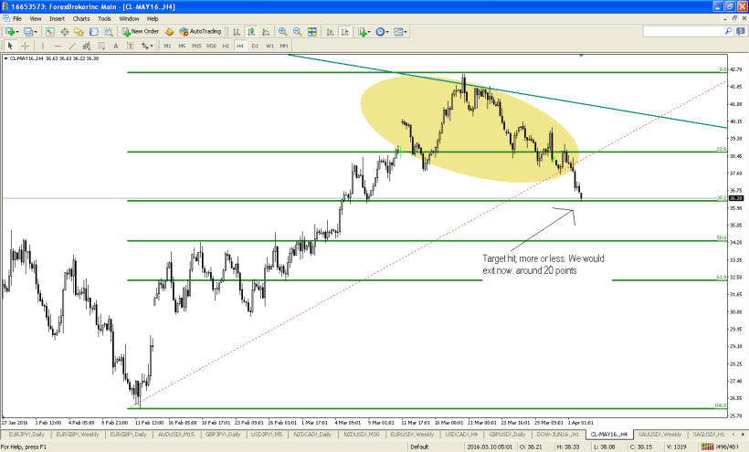 cl-may16-h4-noble-services-ltd2
