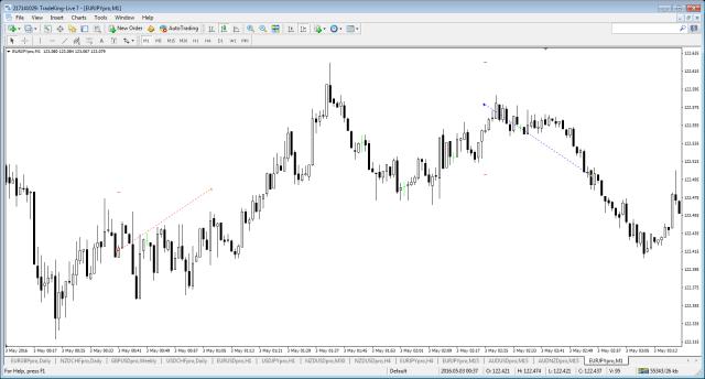 eurjpypro-m1-tradeking-forex-llc