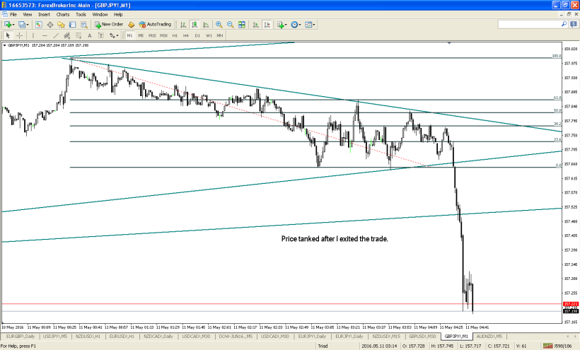 gbpjpy-m1-noble-services-ltd