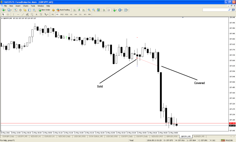 gbpjpy-m5-noble-services-ltd