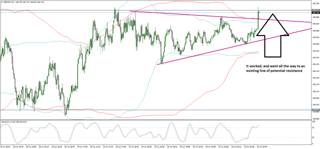 gbpjpy-m1-noble-services-ltd-2