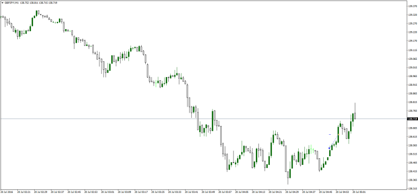 gbpjpy-m1-noble-services-ltd-3