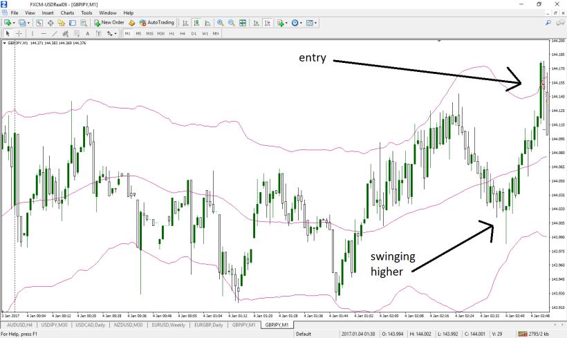 gbpjpy-m1-forex-capital-markets-4