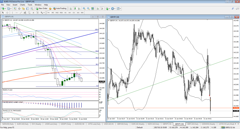 gbpjpy-m1-fx-choice-limited-1