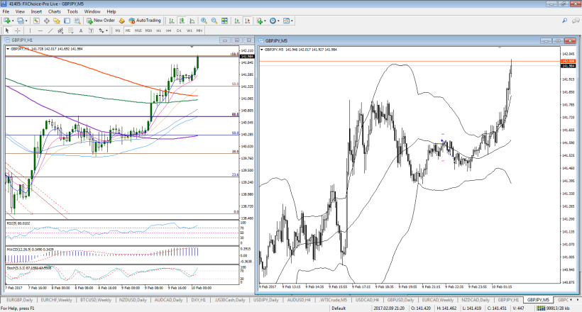 gbpjpy-m5-fx-choice-limited3