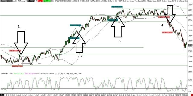 chart724